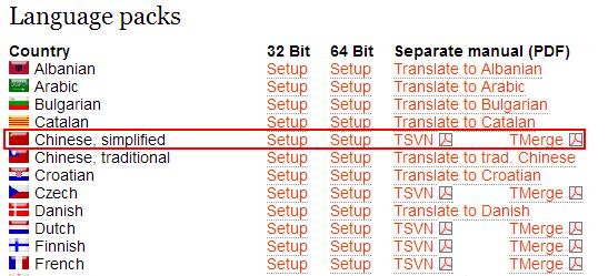 IntelliJ IDEA配合TortoiseSVN使用本地SVN仓库 - 第2张  | 扩软博客